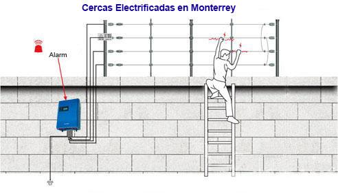 Cerca electrica para casa o negocio en Monterrey